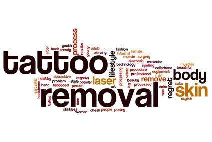 Tattoo Removal Carrollton - Blast My Ink.com